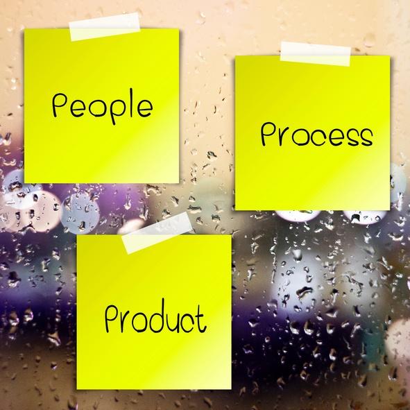 People, process, product.jpg